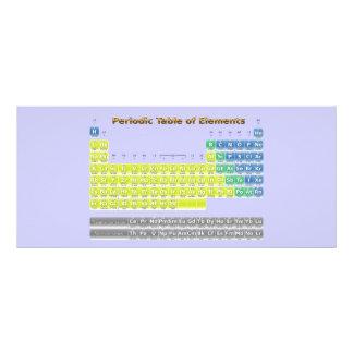 Tabla periódica folleto publicitario 10 x 22,8 cm