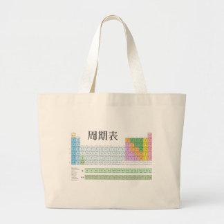 Tabla periódica japonesa bolsa tela grande