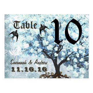 Tarjeta azul del número de la tabla de los pájaros postal