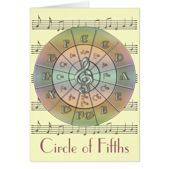 Tarjeta Círculo de los quintos en colores pastel