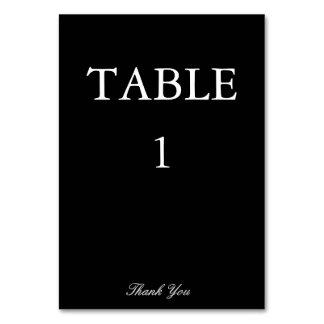 Tarjeta de la tabla