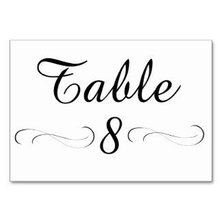 Tarjeta de la tabla del cuadro 8