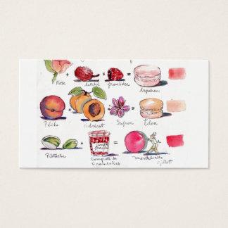 Tarjeta De Visita P está para Parfum