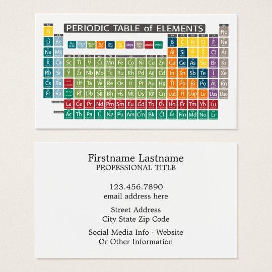 tarjeta de visita tabla peridica de elementos uso peridicamente - Tabla Periodica Usos