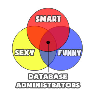 Tarjetas e invitaciones diagramas del venn zazzle tarjeta diagrama de venn administradores de base de datos ccuart Images
