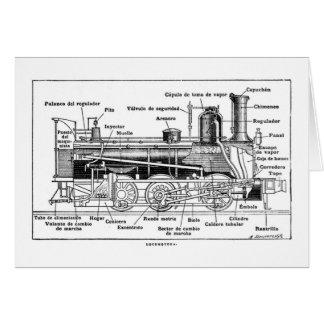 Tarjeta Diagrama del motor de vapor