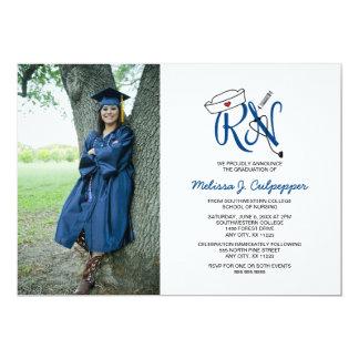 Tarjeta El RN cuida la graduación de la foto que fija el