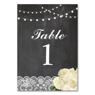 Tarjeta La tabla numera la exhibición de la tiza de las