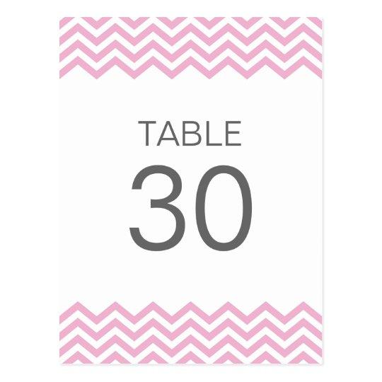 Tarjeta rosada del número de la tabla del modelo