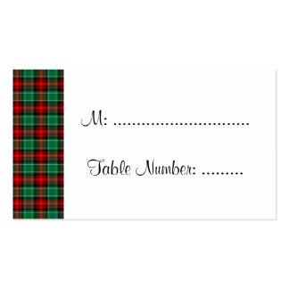 Tarjetas de encargo de la tabla de la tela plantillas de tarjetas de visita
