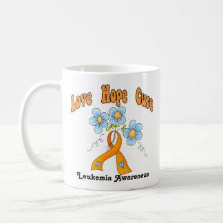 Taza de Awarness de la leucemia