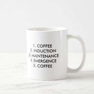 TAZA DE CAFÉ 1. INDUCCIÓN 3. MAINTENANCE4 DEL CAFÉ 2. EMERGEN…