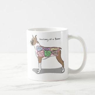 Taza De Café Anatomía de los regalos de un perro del boxeador