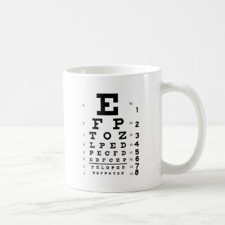 Taza De Café Carta de ojo