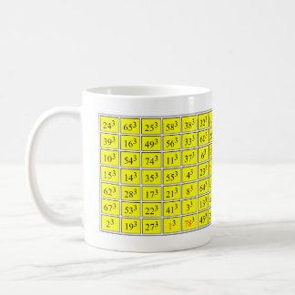 Taza De Café cuadrado mágico 7 x 7 de cubos