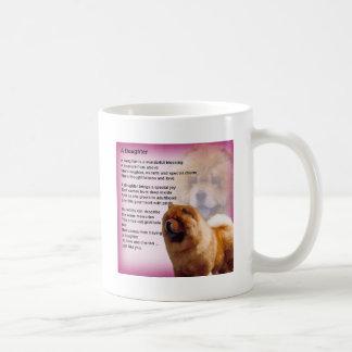 Taza De Café Diseño del perro del perro chino de perro chino -