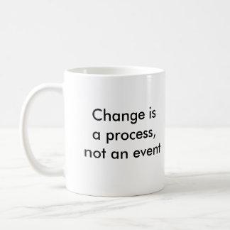 Taza De Café El cambio es un proceso, no un acontecimiento