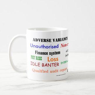 Taza De Café ¡El considerar jura palabras!! Chiste cruel del