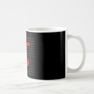 Taza De Café El pi constante