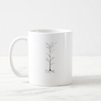 Taza De Café En cerebro confiamos en