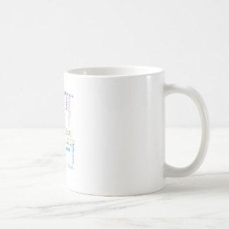 Taza De Café Hoşgörü