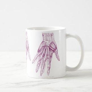 Taza De Café La mano del dibujo de la anatomía del vintage