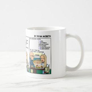 Taza De Café Mnemónicas