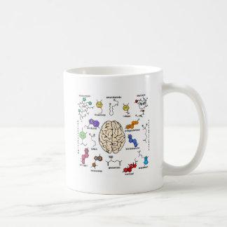 Taza De Café ¡Moléculas a montones!