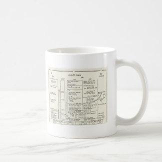 Taza De Café Plan de vuelo de Apolo 11 del vintage