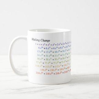 Taza De Café Realizar el cambio