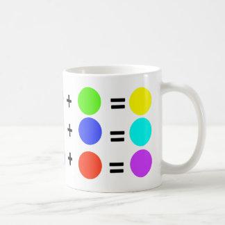 TAZA DE CAFÉ RGB