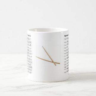 Taza De Café rudimento-palillos