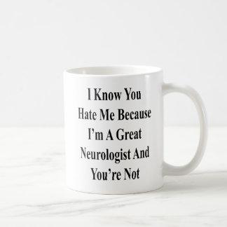 Taza De Café Sé que usted me odia porque soy gran neurólogo