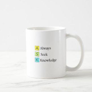 Taza De Café siempre un conocimiento de la búsqueda k de s