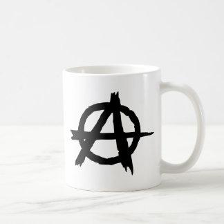 Taza De Café Símbolo de la anarquía