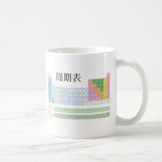 Taza De Café Tabla periódica japonesa