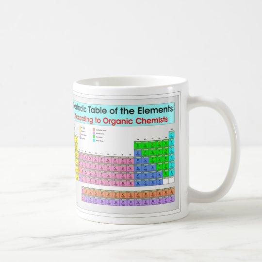 Taza de caf tabla peridica para los qumicos orgnicos zazzle taza de caf tabla peridica para los qumicos orgnicos urtaz Choice Image
