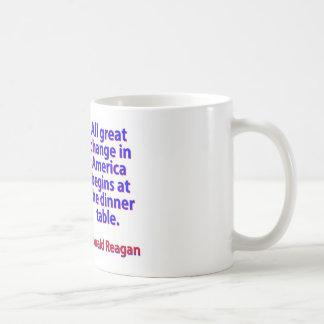 Taza De Café Todo el gran cambio en América - Ronald Reagan