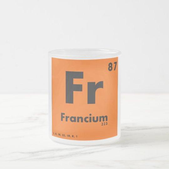 Taza de cristal esmerilado 87 tabla peridica del francio de taza de cristal esmerilado 87 tabla peridica del francio de elementos urtaz Image collections