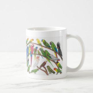 taza de los loros