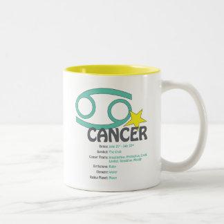 Taza de los rasgos del cáncer