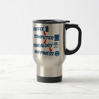 Taza De Viaje Felicidad de la genealogía del ordenador del café