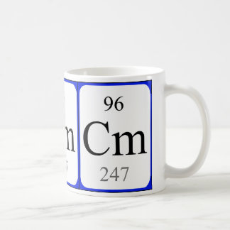 Taza del blanco del elemento 96 - curio