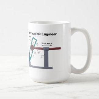 Taza del ingeniero industrial