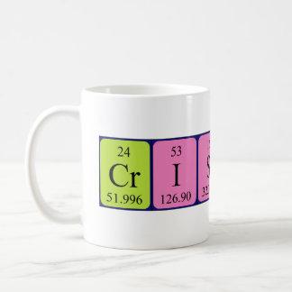 Taza del nombre de la tabla periódica de Cristina