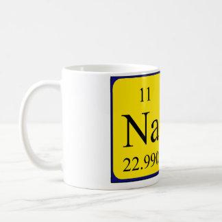 Taza del nombre de la tabla periódica de Nate