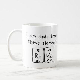 Taza del nombre de la tabla periódica de Remo
