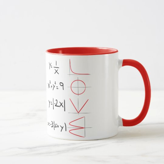 Taza ecuación love