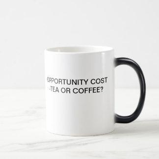 TAZA MÁGICA ¿COSTE DE OPORTUNIDAD - TÉ O CAFÉ?