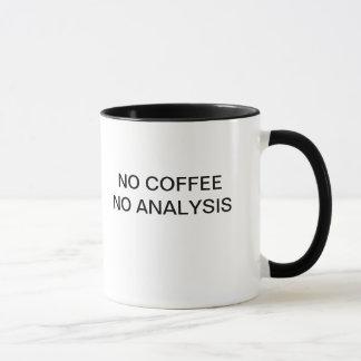 TAZA NINGÚN CAFÉ NINGÚN ANÁLISIS